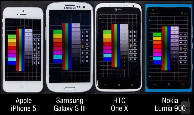 Iphone 5 one x galaxy s3 ve lumia 900 ekran karşılaştırma testi